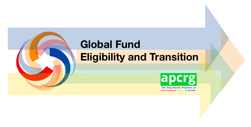 Global Fund Eligibility List 2020