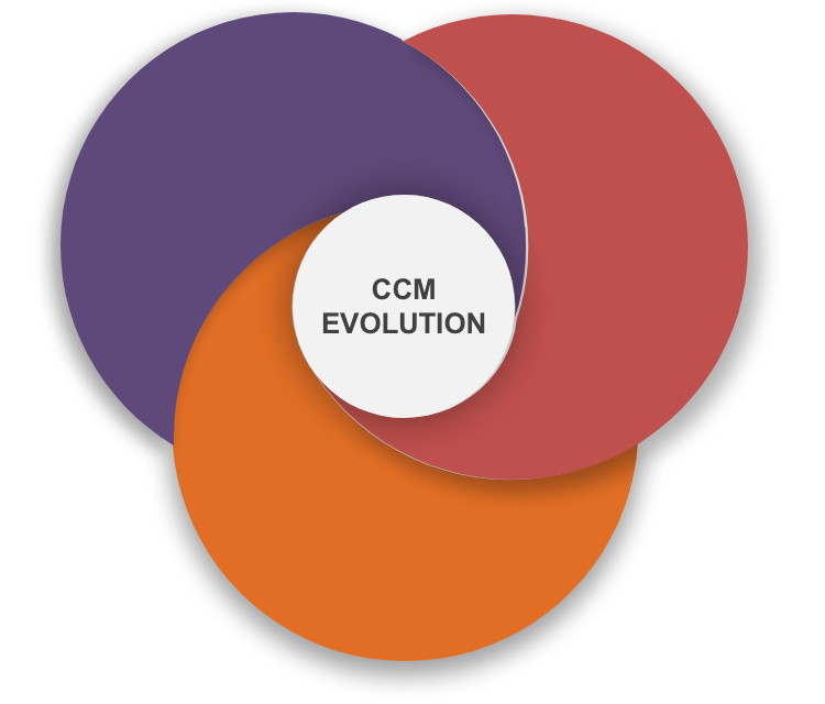 CCM Evolution update: CCM Evolution Phased Approach