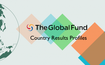 Global Fund Country Results Profiles
