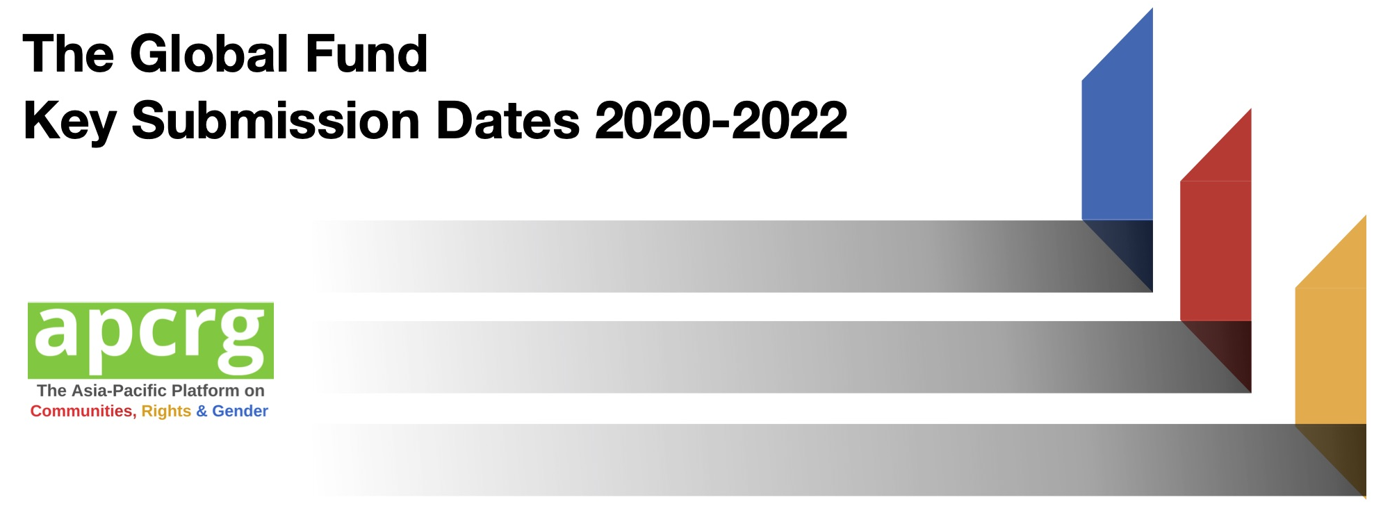 Global Fund Key Submission Dates 2020-2022