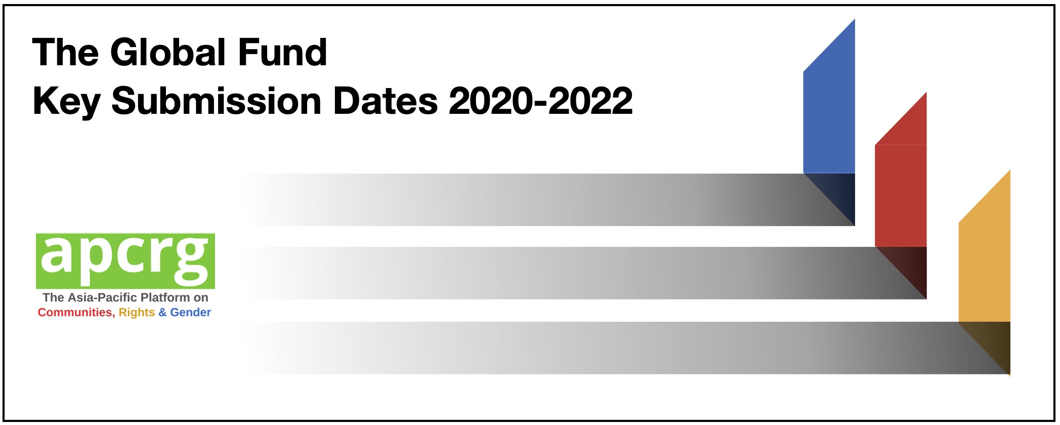 Key Submission Dates 2020-2022