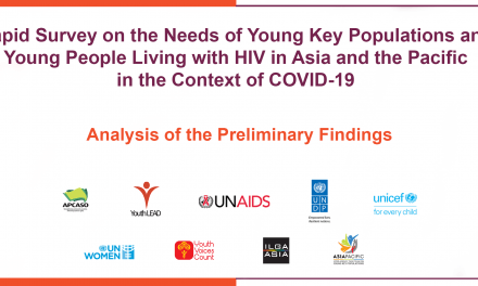 Assessing the needs of young key populations during COVID-19 outbreak in Asia and the Pacific